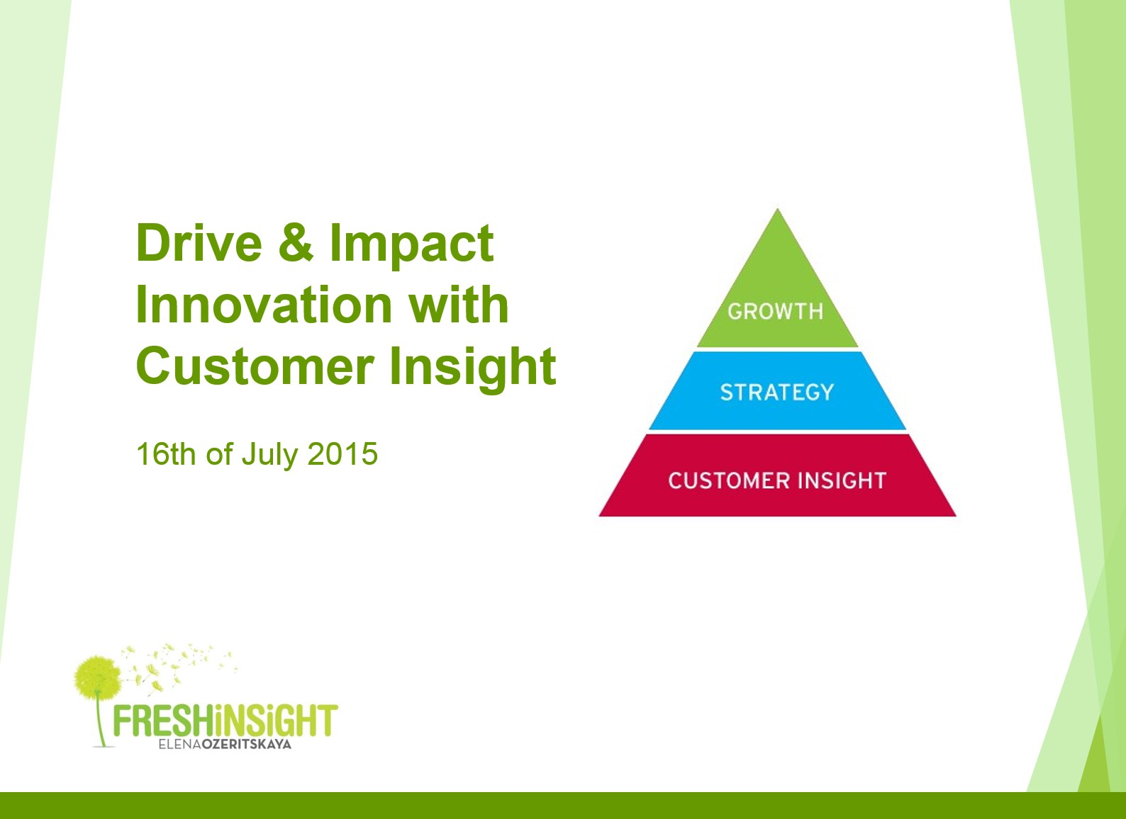 Drive & Impact Innovation with Customer Insight