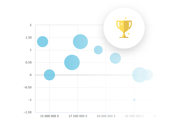 screenshot of the idea implementation phase on the innovation platform
