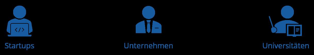 PRM-partners-blue-DE-1