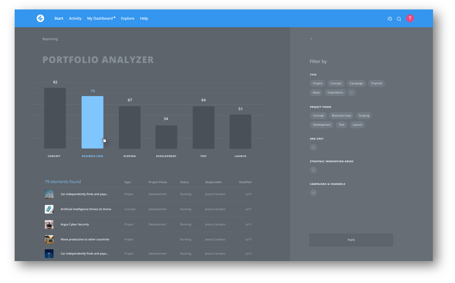 Projects Portfolio Analyzer2