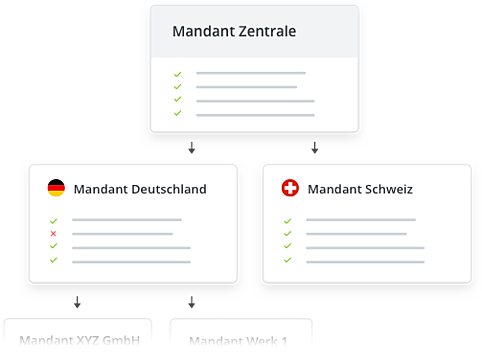 ideenmanagement software mandantenstruktur