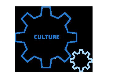 icône représentant la culture dans le processus d'innovation
