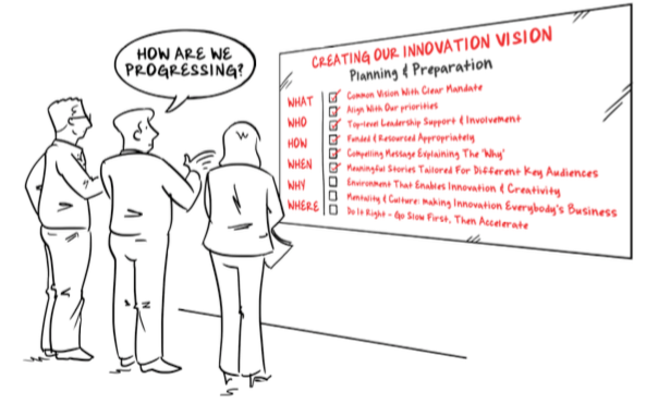 innovation mentality report