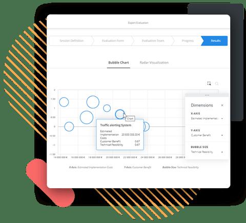 Interface d'évaluation des idées