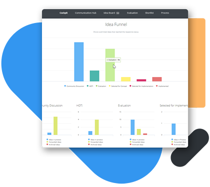 hype-idea-management-software-reporting-dashboard