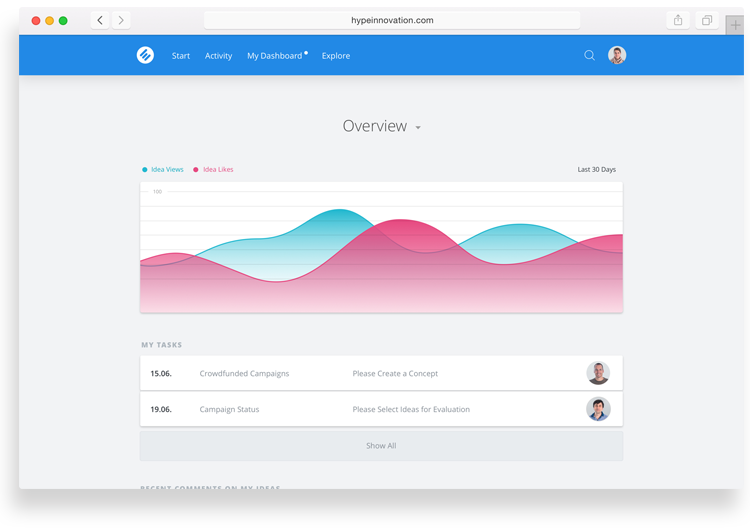 Hype Browser Dashboard