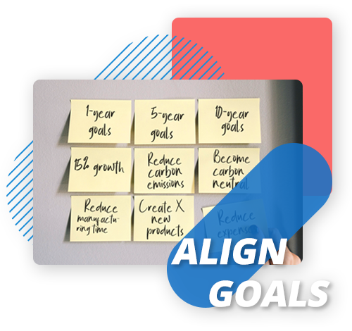 Align innovation and organization's goals