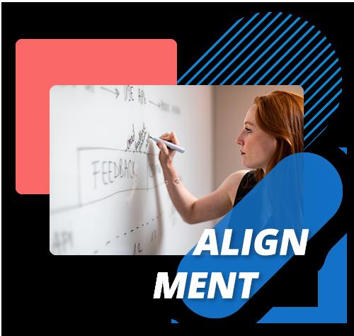 Align corporate goals and product development activities