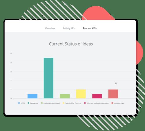 KPI d'un hackathon en ligne