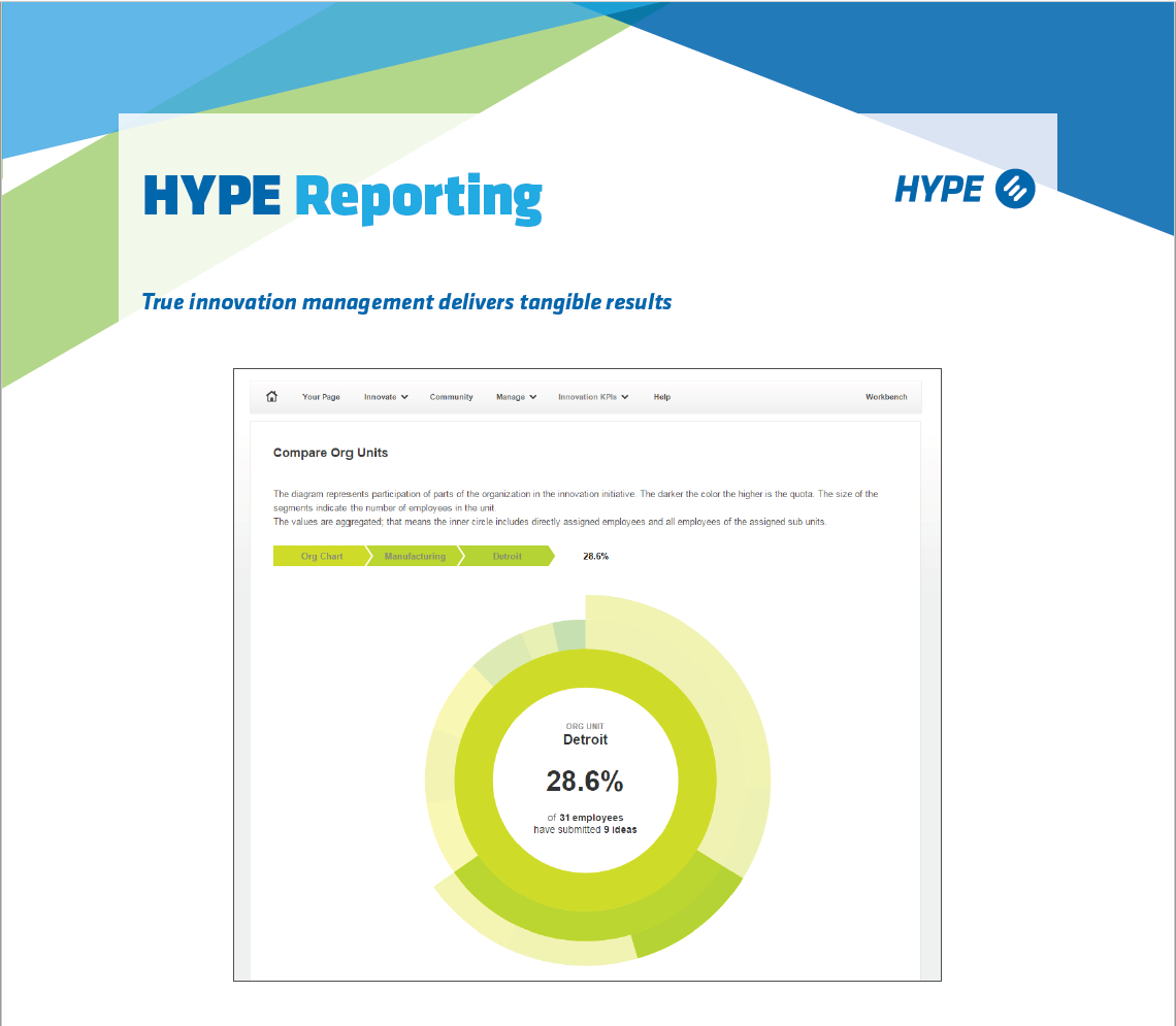 cover page of HYPE's reporting brochure for innovation management