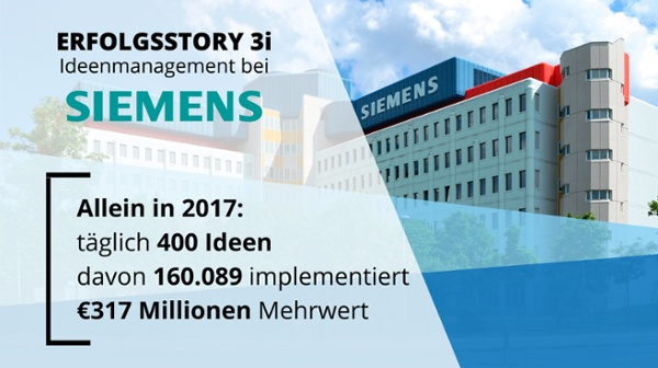 Siemens 3i Ideenmanagement